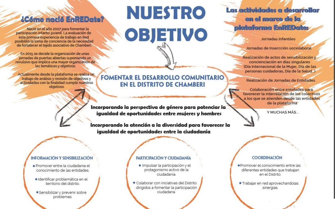 Igualdad de USO-Madrid forma parte de EnREDATE Chamberí